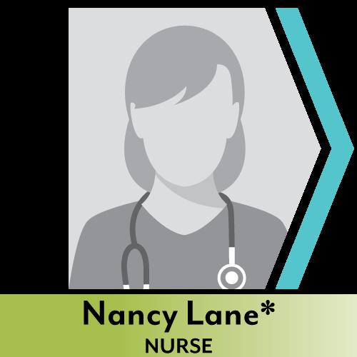 NancyLane
